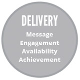 DELIVERY: Message, Engagement, Availability & Achievement