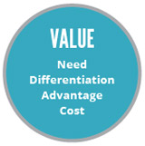 VALUE: Need/Desire, Differentiation, Advantage & Cost