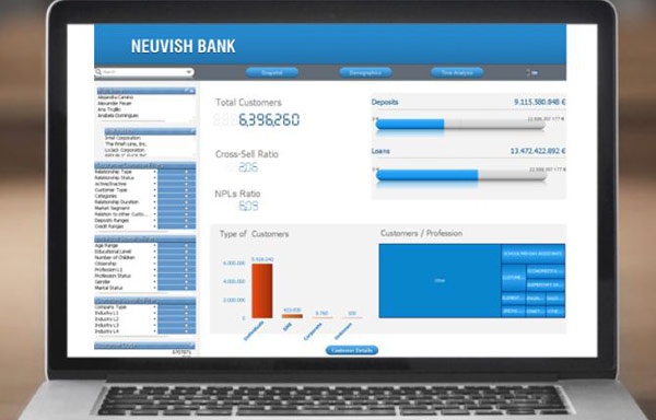 BANKING PERFORMANCE MANAGEMENT SYSTEM