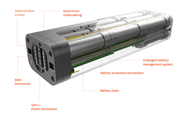 The Immotor Super Battery