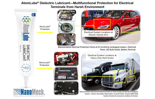 AtomLube® Dielectric Lubricant
