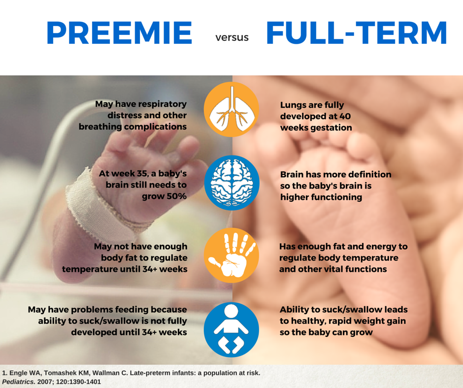 Sera Prognostics and PreTRM Taking the Fight against Preterm – Preemie Birth Announcements
