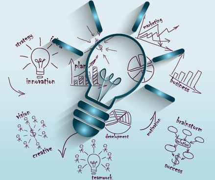 creating an innovation culture inside your organization edison
